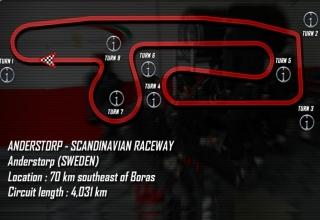 Anderstorp - Scandinavian Raceway track