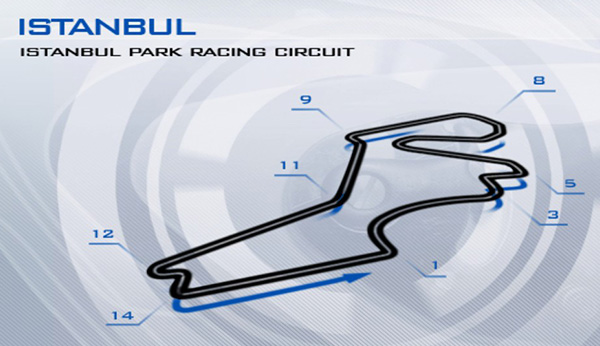 Istanbul 2006 track