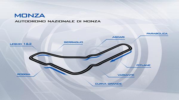 Monza 2008 track