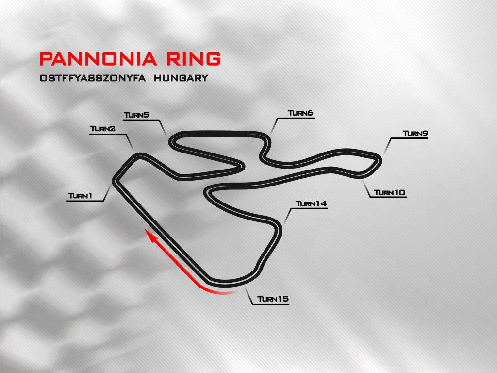 Pannonia Ring track